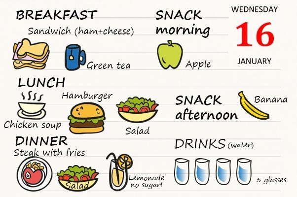 Diet Plan for Weight Loss to Get a Slimmer Body
