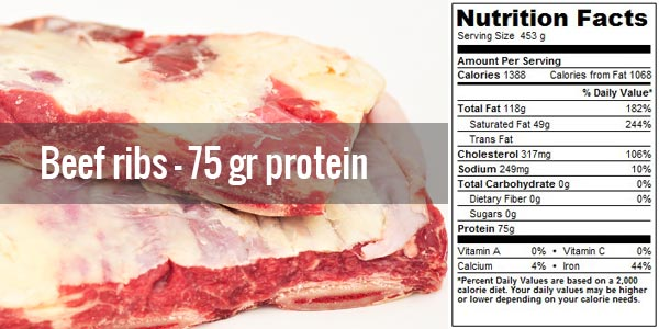 protein in beef ribs