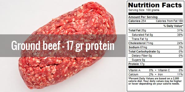 protein in ground beef