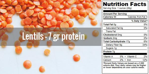 protein in lentils