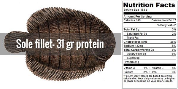 30 cheap high protein food sources for Sole fish nutrition
