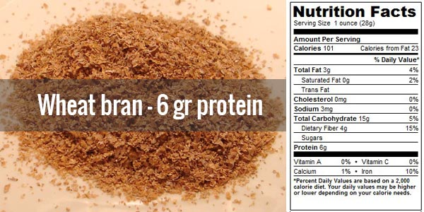 protein in wheat bran