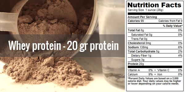 protein in whey
