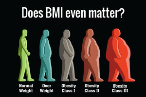 bmi classification