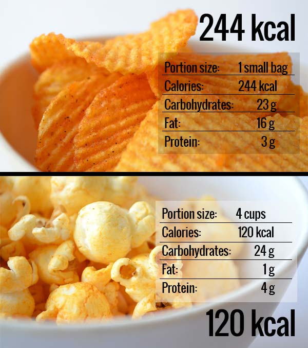 chips and popcorn