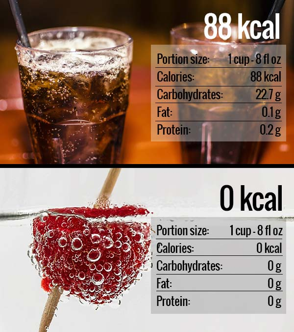 soda mineral water