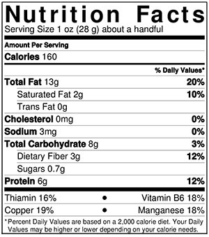 Nutrition facts - Pistachio